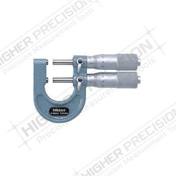 Limit Micrometers – Metric