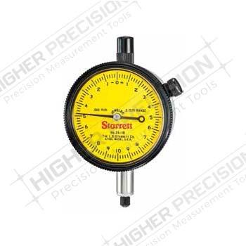 AGD Group 2 Dial Indicators – Metric